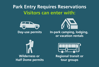 Park Entry Reservation Requirements